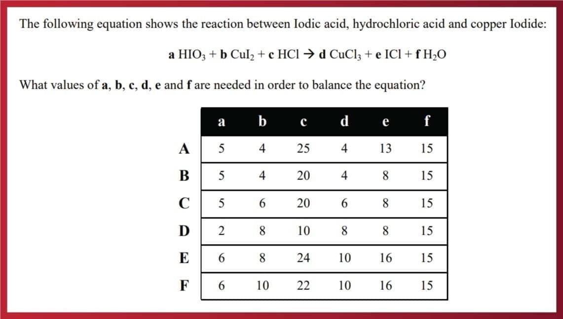 chemistry-balancing-equation