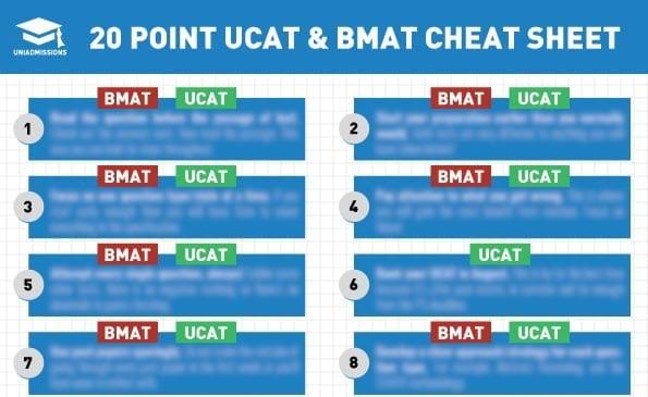 UCAT AND BMAT CHEAT SHEET
