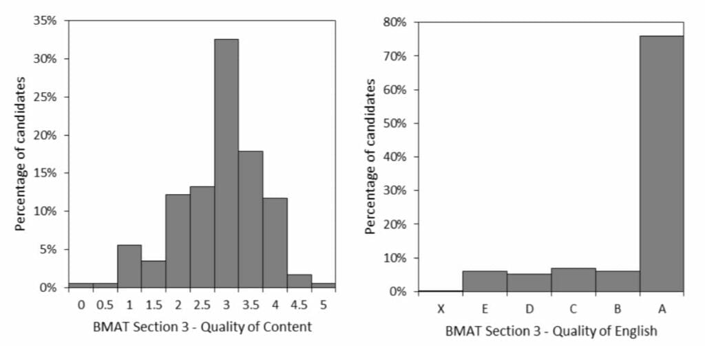 bmat-section-3-2018