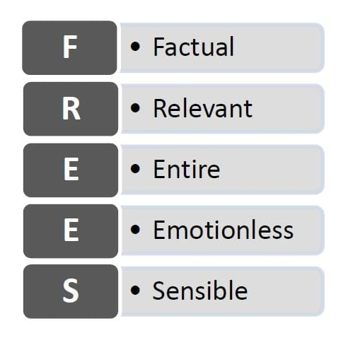 Decision-Making-FREES-Model