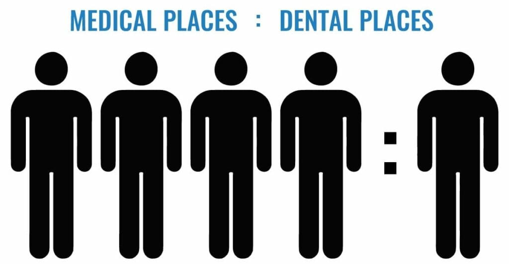 med-to-dental-places