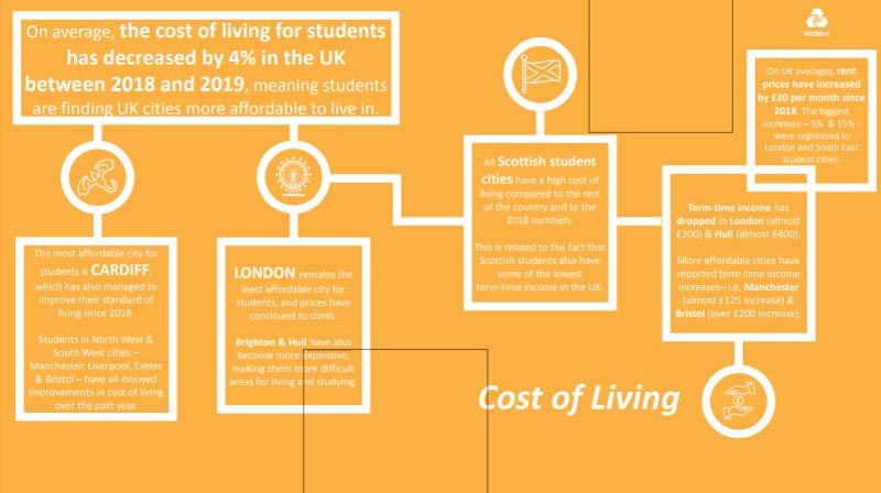 NatWest Student Index